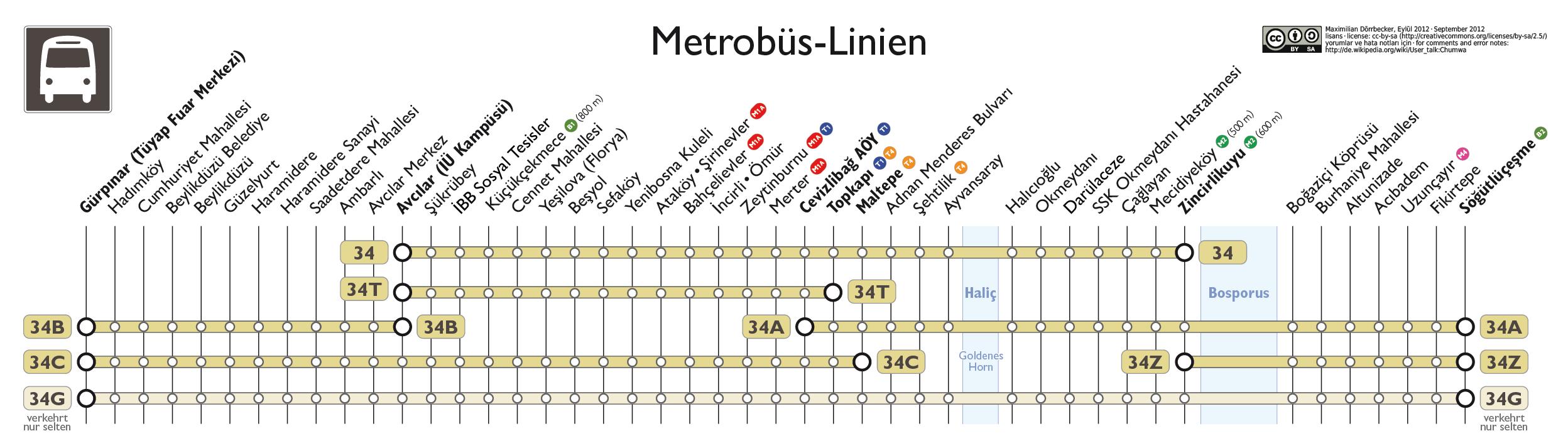 схема маршрутов транспорта стамбула
