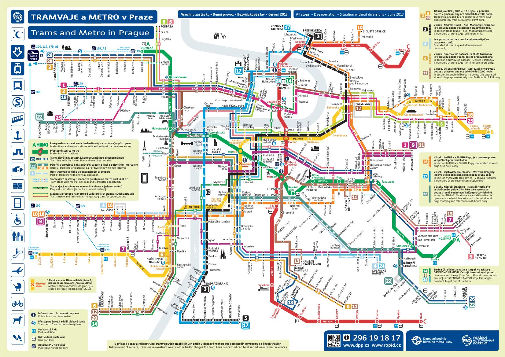 City map Bratislava metro Slovakia PDF